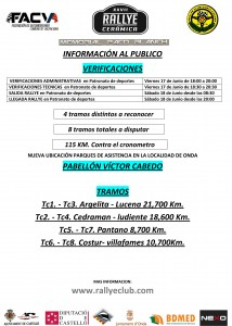 INFORMACION AL PUBLICO RALLYE DE LA CERAMICA, HOTEL DOÑA LOLA CASTELLON
